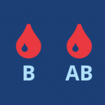 What Does Your Blood Type Reveal About You?