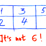 Can You Solve This Simple Puzzle That Has Nothing to do With Math?
