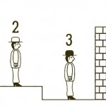 Can You Solve The Prisoner Hat Puzzle? Only A Few Can!
