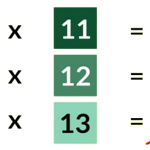 Can You Solve This Famous Pattern Equation?
